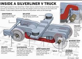 100 Railroad Trucks Freight Car Trucks Of The 20th Century Model Hobbyist