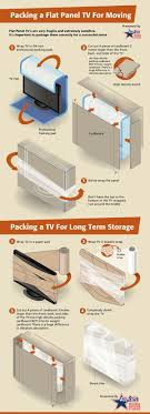 Best 25+ Moving Packing Tips Ideas On Pinterest | Move Pack ... Penske Truck Rental Reviews Infographic How To Safely Pack A Moving Live Uncluttered Blog To Your Youtube Like Pro Advice On And Properly Load Use Head Save Back Free Guide Access Self Storage In Nj Ny Online Solution For Moving Overseas Icontainers Professional Movers Wrap Fniture Infographic Where Get Boxes