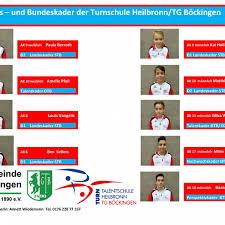 2te Bundesliga Live Ticker