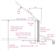 Ceiling Joist Spacing Uk by Beam Calculation Examples