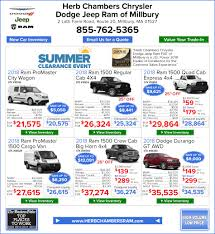 New Ram Truck Specials | Ram Sales Near Framingham, MA Ram Truck Month Event 1500 Youtube Used 2017 Outdoorsman500 Rebate Internet Sale For Sale In Ram 2500 For In Paris Tx At James Hodge Motors Dodge Rebates And Incentives 2016 Lovely The 3500 Is Unique Prices Allnew 2019 Trucks Canada Hoblit Chrysler Jeep Srt New Deals Lease Offers Specials Denver Center 104th Sonju Browse Brands Most Recent Pickup Are On Lebanon Tennessee