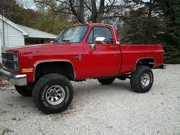 1983 Chevy Truck 2 - Duckettandjeffreys.com 1983 Chevy Chevrolet Pick Up Pickup C10 Silverado V 8 Show Truck Bluelightning85 1500 Regular Cab Specs Chevy 4x4 Manual Wiring Diagram Database Stolen Crimeseen Shortbed V8 Flat Black Youtube Grill Fresh Rochestertaxius Blazer Overview Cargurus K10 Mud Brownie Scottsdale Id 23551 Covers Bed Cover 90 Fiberglass 83 Basic Guide
