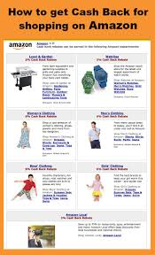 How To Get Cash Back For Shopping On Amazon. Cash Back ... Primordial Solutions Home Facebook If You Ever Buy Plants Youll Love This Trick Wikibuy 30 Off Hudson Valley Seed Library Promo Codes Top 2019 View Digital Catalog Leonisa Discount Code Gardeners Supply Company Coupon Groupon 50 Promotion October Online Coupons Thousands Of Printable Midwest Arborist Supplies Penguin Stickers Chores Household Tasks Laundry Fitness Cleaning Gardening Planner Voucher Codes Food Save More With Overstock Overstockcom Tips Mygiftcardcom