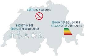 La Suisse Fera Davantage De Contrôles De Salaire La Loi Sur L énergie Une Chance Pour La Suisse