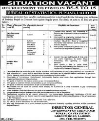 statistics bureau bureau of statistics punjab 2015 april data processing