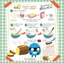 cuisine enfant recette 94 best cuisine avec les enfants images on illustrated