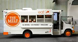Mobile Food Trucks Th ~ Condant Food Truck Project Lessons Tes Teach The Eddies Pizza New Yorks Best Mobile Trucks Th Condant Mission Bbq Catering Gallery Eastern Surplus Food Trucks Truck I Came Across In Mexico How To Become A Entpreneur Delish Ice Kitchen Decvoovservicesco Images Collection Of Out Gmc Mobile More Zinnas Bistro Canada Buy Custom Toronto Redbud 152000 Prestige