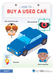 4 Tips For Buying A Used Car Or Truck - Techlifetoday Why Buy A Big Car If You Dont Uerstand How To Park It Badparking How Truck Short Guide For Beginners Buy Lojack System Truck 4 Steps With Pictures Fancing Loans Brampton Trailer Buying New Volvo Trucks To A At Auction Dealers Australia Tips Buying Used Or Techlifetoday Of Parts Royal Trading The Story Fluid Market And Can Make 1200month Renting Vs Leasing Boucher Auto Group Right Tow Infinity Trailers Medium