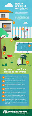 How To Get Rid Of Mosquitoes | Mosquito Magnet® Beat Mosquitoes In Your Backyard Midwest Home Magazine 129 Best Pest Control Service Northwest Florida Images On 4 Ways To Get Rid Of Mquitos And Ticks Tech Savvy Mama How To Of Kill Mosquito Treatment Picture On Keep Other Annoying Bugs Away From 25 Unique Yard Spray Ideas Pinterest Ppare For Bbq Season With Ranger Pics Northland Gardens Insect Diase Products Amazoncom Cutter Bug Spray Concentrate Hg Best Garden Bug