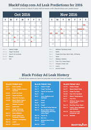 Black Friday Trends And Predictions - BlackFriday.com Best Buy Black Friday Ad 2017 Hot Deals Staples Sales Just Released Saving Dollars Store Hours On Thanksgiving And Micro Center Ads 2016 Of 9to5toys Iphone X Accessory Deals Dunhams Sports Funtober Here Are All The Barnes Noble Jcpenney Ad Check Out 2013 The Complete List Of Opening Times Shopko Ae Shameless Book Club