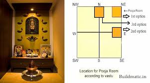 Plants In Bathroom According To Vastu by Vastu Shastra Tips For Housing Architecture And Interiors