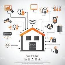 Smart Home Flat Design Style Vector Illustration Concept Of Smart ... Perch Lets You Turn Nearly Any Device With A Camera Into Smart Modern Smart Home Flat Design Style Concept Technology System New Wifi Automation For Touch Light Detailed Examination Of The Market Report For Home Automation System Design Abb Opens Doors To Future Projects The Greater Indiana Area Ideas Remote Control House Vector Illustration Icons What Is Guru Tech Archives Installation Not Sure If Right You Lync Has