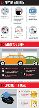 100 Should I Buy A Car Or Truck How To Buy A New Car From A Dealership State Farm