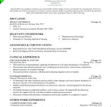 Graduate Nurse Resume Sample New Grad Nursing Cover Letter With No Student Summary