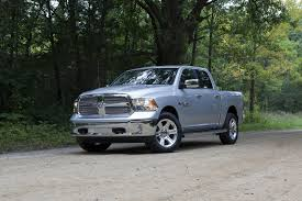 2016 Ram 1500 Lone Star Silver News And Information Dont Be Lonely Ram Truck Debuts Lone Star Silver Edition At State Newlicsedchevymostdependable Loelastingtruckschevy The 20 Cars Most Likely To Last 2000 Miles Business Insider These Are Top 10 Loelasting On Market Dwym 2017 Chevy Trucks For Sale Kool Chevrolet 2016 Silverado 2500 Longest Lasting Inspirational Fniture Canopy Unique Planet Chrysler Dodge Jeep Fiat Blog Your 1 Domestic Pickup Proven Ntea Work Show Suvs Dominate Iseecars List Of Loelasting Vehicles Stander Vehicles That Make It Over What