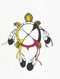 Native American Turtle Tattoos 1000 Images About Tattoo Ideas On Pinterest