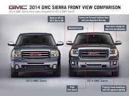 2014 GMC Sierra 1500 Review Top Speed With Best Tires For Gmc Sierra ... 2014 Lexus Gx 460 Best Of Gallery Truck Trend Toronto And The Gtas Best Selection Of Popular Pickup Trucks One Tank Trips Pacific Coast Highway Dodge Ram 1500 Chevy Silverado Trucks Pinterest Chevy Wshgnet Toyota Tundra 1794 Unparalled Luxury In A Tough Is Now The Time To Buy Ford F150 New This Winter Tent For Resource 2015 Cadian King Sierra Denali 3500hd 10 Used For Autobytelcom Bangshiftcom Sema From Hall 2 Toyota Unveils Resigned Tundra Fullsize Pickup Truck Auto Which Trim Level Is You