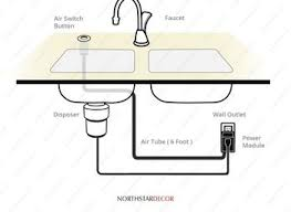 Replace Sink Stopper Assembly by Bathroom Sink Drain Stopper Realie Org