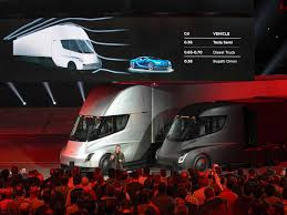 Tesla Unveils Its Electric 'Semi' Truck, And Adds A Roadster | UPR ... Beiben Truck Wheel Parts Rim Semi Buy New Trucks Ari Legacy Sleepers American Simulator Youll Need A Truck Full Of Cash To Buy Tesla Youtube Large Toy Big Rig Long Trailer Hauling 6 C We Sell Used Trailers In Any Cdition Contact Ustrailer And Semitruck Stock Shape Die Cut Scratch Pad 4x7 Spider Tac Pads Amazon Prime Is Testing Trybeforeyoubuy Option On Up 15 Index Mplat1013imagesheadtrailers 245 Black Alinum Roulette Style Front Ups Rerves 125 Semitrucks Largest Public Preorder Yet