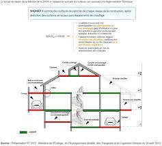 comprendre et appliquer la rt2012 bâtir sa maison à moindre coût