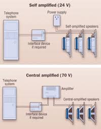 Bogen 70 Volt Ceiling Speakers paging system design a step by step process cabling install