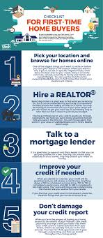 Checklist For Home Buyers1