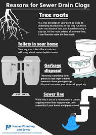 Kitchen Sink Gurgles Randomly by Nassauplumbing Nassau Plumbing And Sewer Deviantart