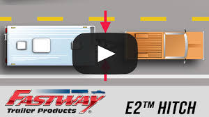 In The Garage With Total Truck Centers: Fastway E2™ Hitch - YouTube Total Truck Parts Indianapolis Home Facebook Heavy Duty For The Aftermarket Pacific 2018 Doy Finalist Decarolis Transmission Repair Best Image Kusaboshicom Major Savings On Car Inside Email Only Ideias Paccar Parts Kenworth Australia Daf Dealer Cavan Sa Alaide Other Peterbilt Other Stock P85 Split Tank Tpi Service Ltd Stops New Zealand Brands You 1985 Scania 112h Sn W2081 Trucking Supplies