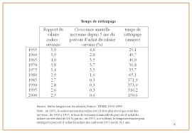 module inégalités socio économiques et rapports sociaux ppt