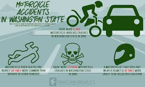 Motorcycle Accident Statistics For Seattle And Washington State Pennsylvania Truck Accident Stastics Victims Guide One In Five Accidents Involves A Lorry According To Astics Oklahoma Drunk Driving Fatalities 2010 Law Car Gom Law Pakistans Traffic Record Punjab Down Kp Up Since 2011 The Weycer Firm Infographic Attorney Joe Bornstein 2013 On Motor Vehicle By Type Teen Driver Mcintyre Pc 18 Dead As Indian Truck Runs Over Sleeping Pilgrims Pakistan Today Attorneys