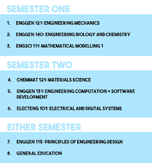 A Guide To Your First Year Of Studying Engineering At University