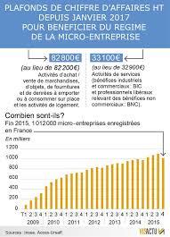 auto entrepreneurs vers un doublement des plafonds de chiffre d