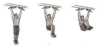 Hanging Leg Raisescaptains Chair Abs by How Can Doing Sit Ups Give You Abs Quora
