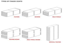 woodworking joints and their uses diy woodworking project