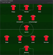 Man Utd Predicted Line Up
