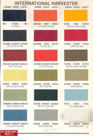 1975 International Harvester Truck Colors. | Scout In 2018 ... Pacific Truck Colors Midas Marketing With Cargo Set Icon In Different Isolated Vector 71938 Color Chart Color Charts Old Intertional Parts Rinshedmason Automotive Paint Pinterest Trucks Cars More Dodge Tips Saintmichaelsnaugatuckcom 2019 Chevrolet Release Date And Specs Car Review Amazoncom Melissa Doug Crayon 12 2012 Chevy Silverado Blue Granite Metallic 2015 Ford 104711 2500hd Truckdome Gmc Date Concept 2018 Crane Icons Illustration Flat Style