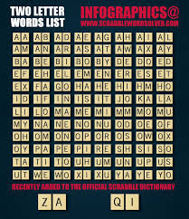 ficial 2 Two Letter Word List for Scrabble