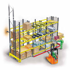 We Offer A Huge Range Of Accessories With Our Warehouse Pallet Racking Systems See Page For Details