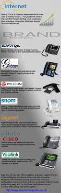 Known Brands For Internet Voip Phone | Visual.ly Dp715 Dp710 Grandstream Networks Unlocked Linksys Pap2t Voip Phone Adapter Voip Sip Internet Phone Messenger Voip4331s05 Philips Bicom Systems Ip Pbx Cloud Services Voice Over Provider Australian Company Infographic What Is A Digital Voip Isolated On White Background Stock Photo Istock Telephone Lotus Management Inc Gorge Net Voip Install Itructions Life Business Uninrrupted 10 Best Uk Providers Jan 2018 Guide How To Activate All Of Your Homes Outlets For