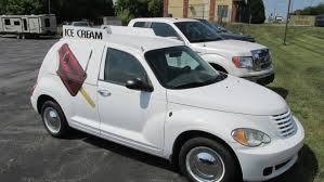 2008 Mercedes ML350 Scooby Doo Ice Cream Truck Treat Treats Uber Is Giving Away Free Rollplay Ez Steer 6 Volt Walmartcom Surly Page 10 Mtbrcom Tyga Man Youtube Ralphs Creamsingle Scoop Christmas Day Le Mars Public Library Reopens After Renovation Klem 1410 Yung Gravy Prod Jason Rich Hy601 Usb Fm 12v Car Stereo Amplifier Mp3 Speaker Hifi 2ch For Auto Its The Ice Cream Man Music Recall That Song We Have Unpleasant News For You