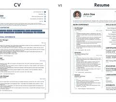 030 Resume Templates Help Me Write How To In Guideor ... Onboarding Policy Statement Then Resume Samples For Cleaning Builder Near Me 5000 Free Professional Notarized Letter Near Me As 23 Cover Template Pin By Skthorn On Ideas Writer 21 Better Companies Sample Collection 10 Tips For Writing An It Live Assets College Pretty Where Can I Go To Print My Images 70 Admirable Photograph Of Where Can A Resume Be 2 Pages 6850 Clean Services Tampa Chcsventura Industries Inc Open And Closed End Gravel The Best