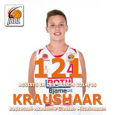 Basketball Bundesliga Pro A Pro B