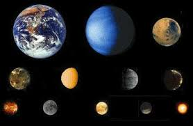Solar System Extrema