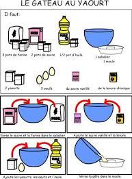 recette de cuisine gateau au yaourt l atelier cuisine