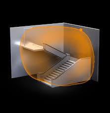 détecteur de mouvement à infrarouge pour usage intérieur