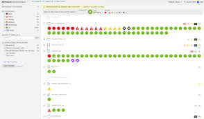 Solarwinds Web Help Desk Demo by Solarwinds Server U0026 Application Monitor G2 Crowd