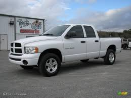 2004 Dodge Ram 1500 White - Car Autos Gallery Dodge Ram Lifted Gallery Of With Blackwhite Dodgetalk Car Forums Truck And 3d7ks29d37g804986 2007 White Dodge Ram 2500 On Sale In Dc White Knight Mike Dunk Srs Doitall 2006 3500 New Trucks For Jarrettsville Md Truck Remote Dirt Road With Bikers Stock Fuel Full Blown D255 Wheels Gloss Milled 2008 Laramie Drivers Side Profile 2014 1500 Reviews Rating Motor Trend Jeep Cherokee Grand Brooklyn Ny