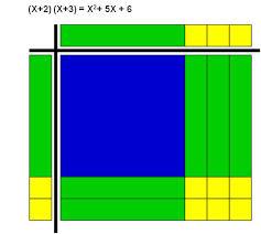 algebra tiles miss parsons s classroom