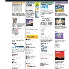 Free Cv Generator Cv Maker Free を入手 Microsoft Store Ja Jp Cv