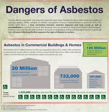 laws and informations how to remove asbestos ceiling tiles